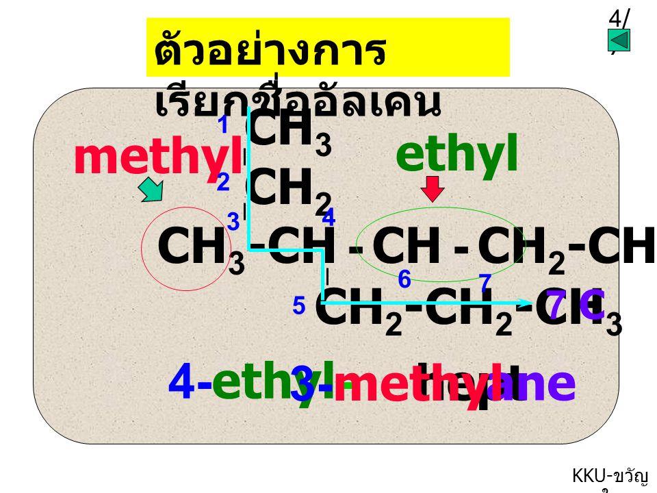 CH3 CH2 CH3-CH - CH - CH2-CH3 CH2-CH2-CH3 methyl ethyl 4-ethyl-