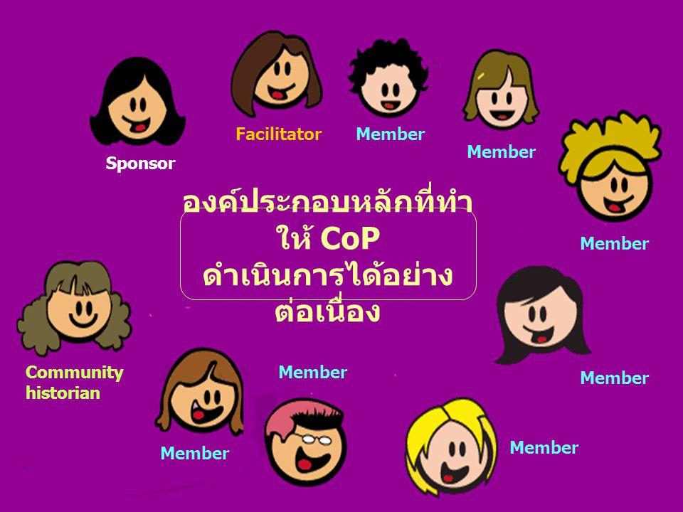 องค์ประกอบหลักที่ทำให้ CoP ดําเนินการได้อย่างต่อเนื่อง