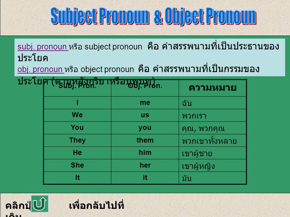 Subject Pronoun & Object Pronoun