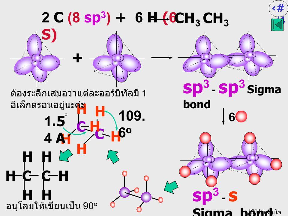 + sp3 - sp3 Sigma bond sp3 - s Sigma bond 2 C (8 sp3) + 6 H (6 S)