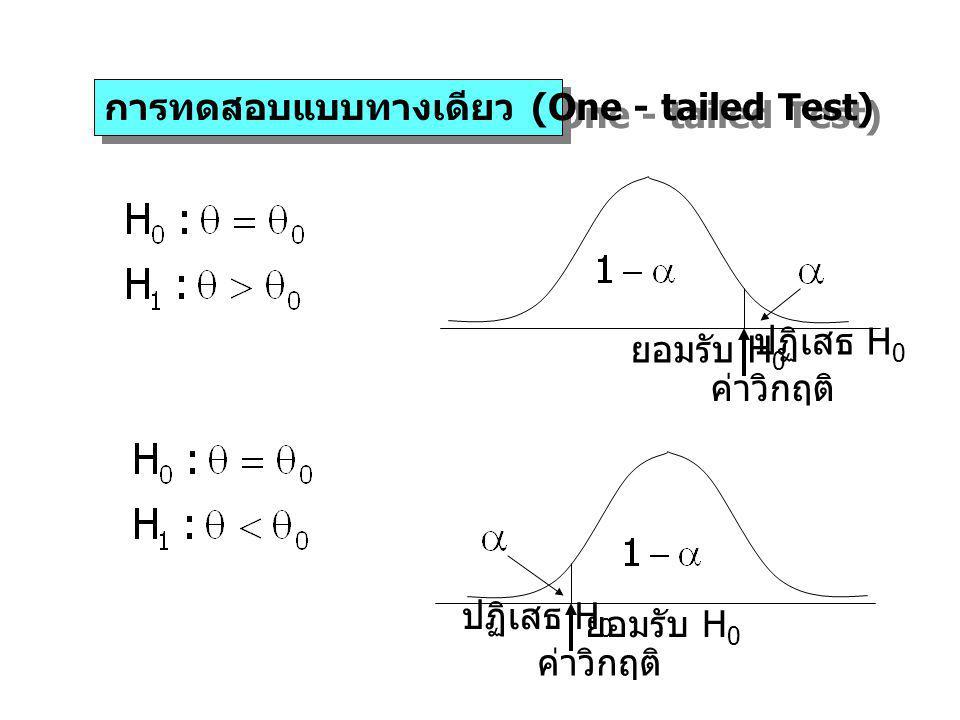 การทดสอบแบบทางเดียว (One - tailed Test)
