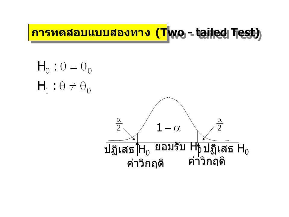 การทดสอบแบบสองทาง (Two - tailed Test)