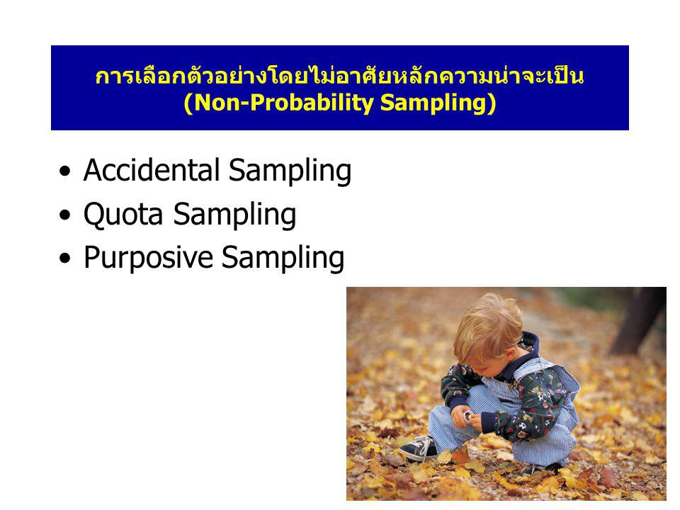Accidental Sampling Quota Sampling Purposive Sampling