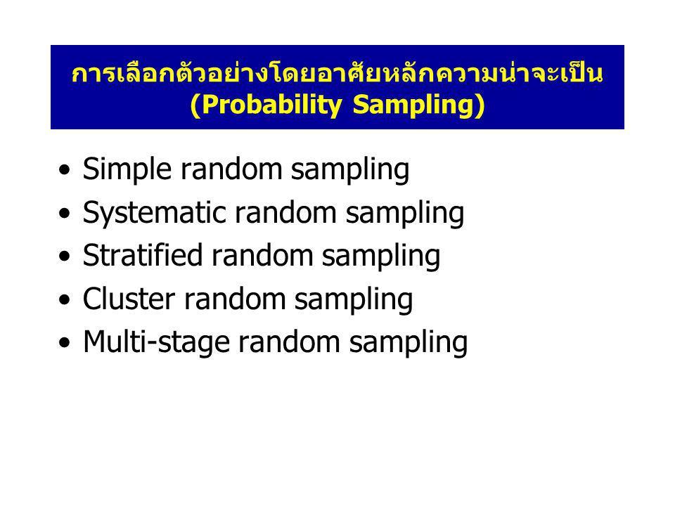การเลือกตัวอย่างโดยอาศัยหลักความน่าจะเป็น (Probability Sampling)