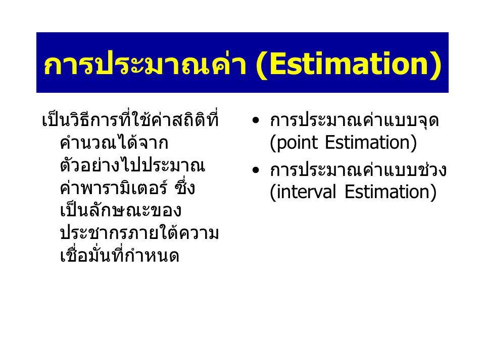การประมาณค่า (Estimation)