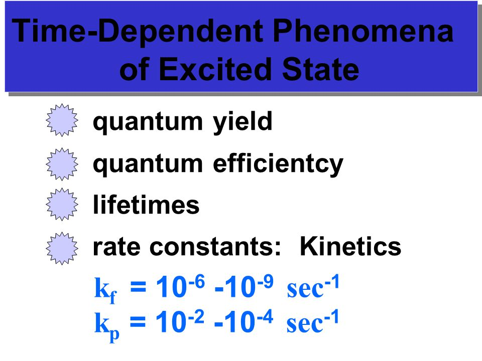 Time-Dependent Phenomena of Excited State