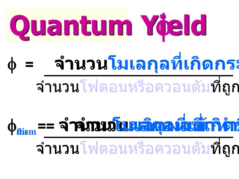 f Quantum Yield f = จำนวนโมเลกุลที่เกิดกระบวนการ