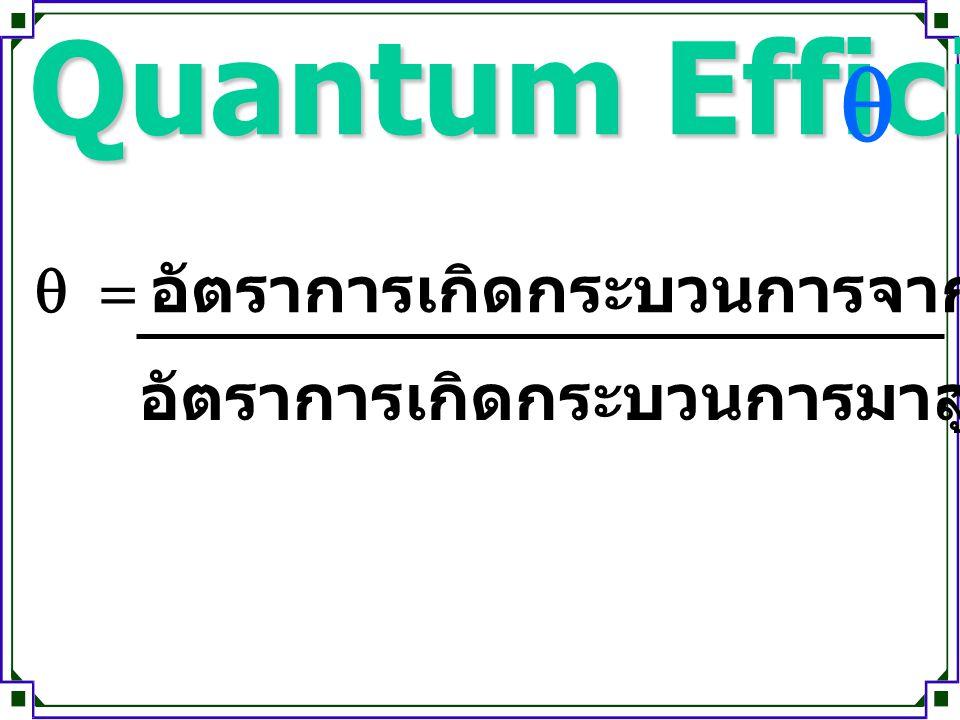 Quantum Efficiency q q = อัตราการเกิดกระบวนการจากสภาวะใดๆ