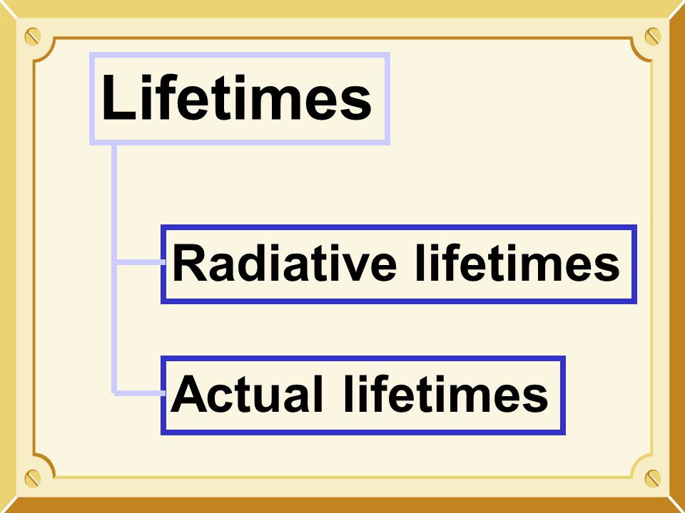 Lifetimes Radiative lifetimes Actual lifetimes