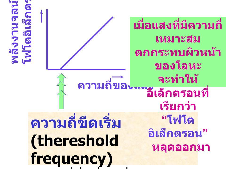 ความถี่ขีดเริ่ม (thereshold frequency)