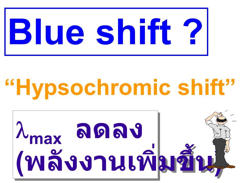 Blue shift Hypsochromic shift lmax ลดลง (พลังงานเพิ่มขึ้น)