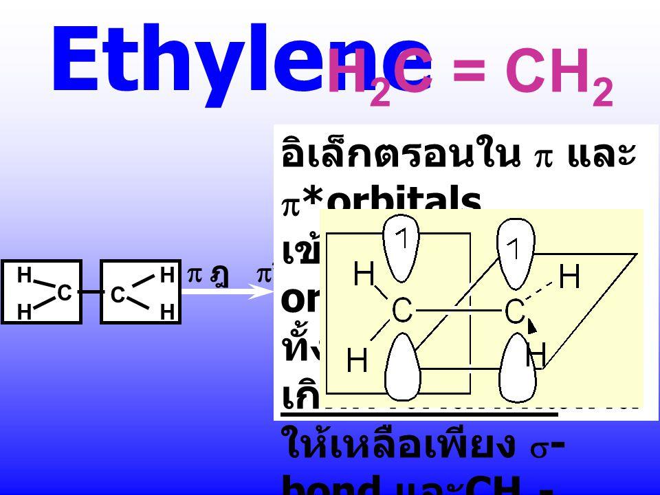 Ethylene H2C = CH2 อิเล็กตรอนใน p และp*orbitals