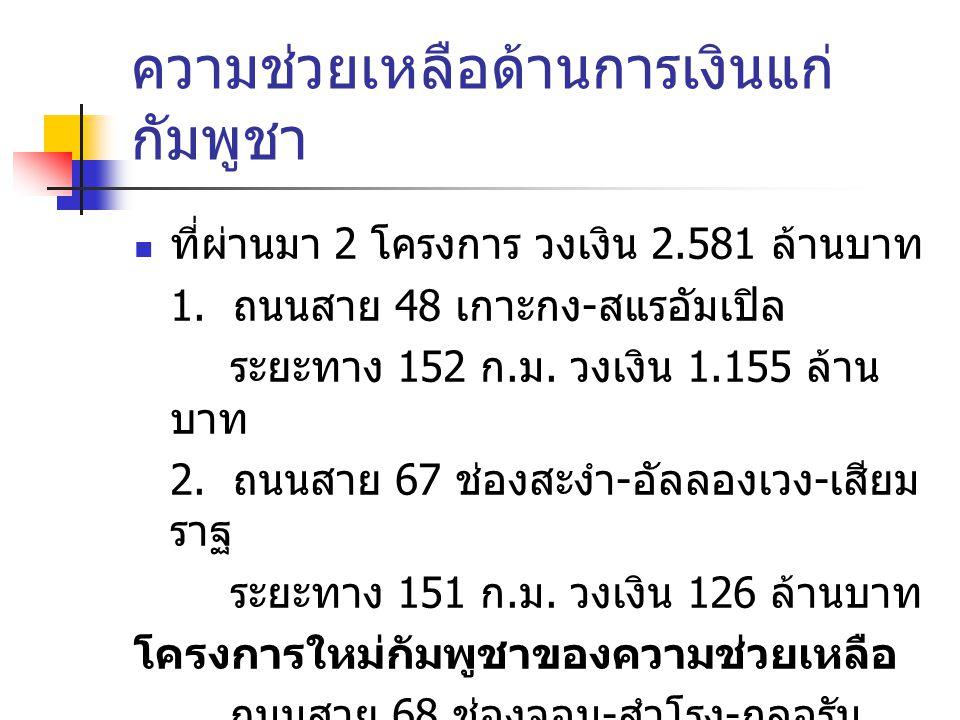 ความช่วยเหลือด้านการเงินแก่กัมพูชา