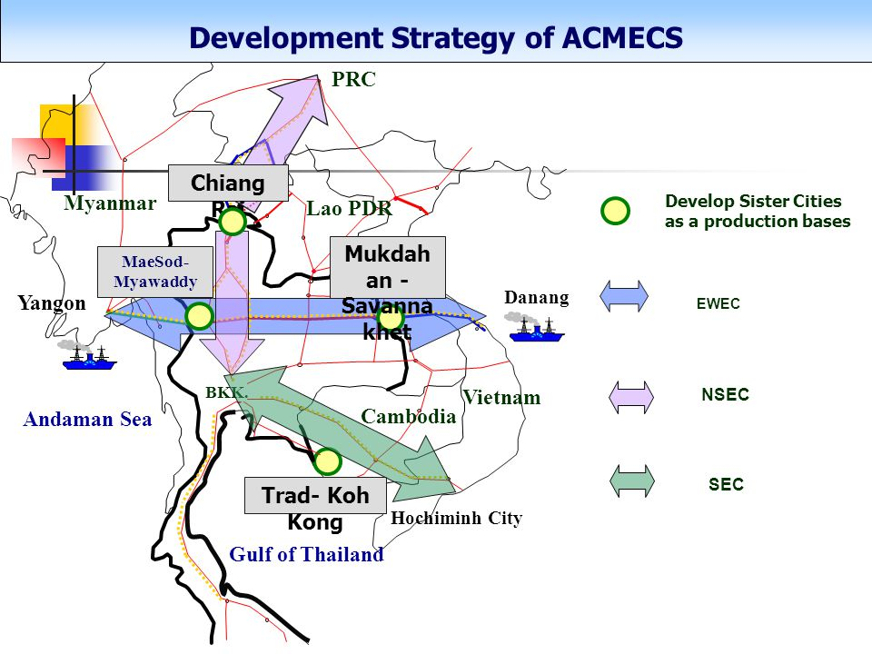 Development Strategy of ACMECS Mukdahan -Savannakhet