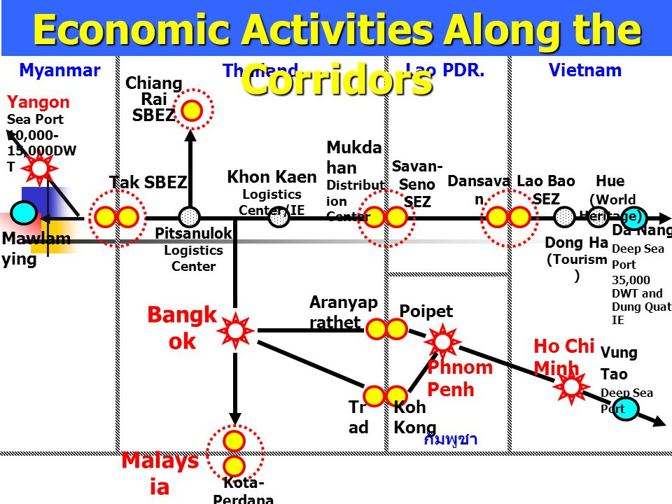 Economic Activities Along the Corridors Pitsanulok Logistics Center