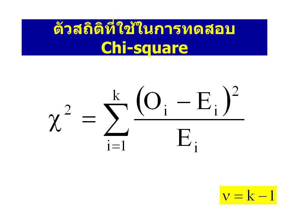 ตัวสถิติที่ใช้ในการทดสอบ Chi-square
