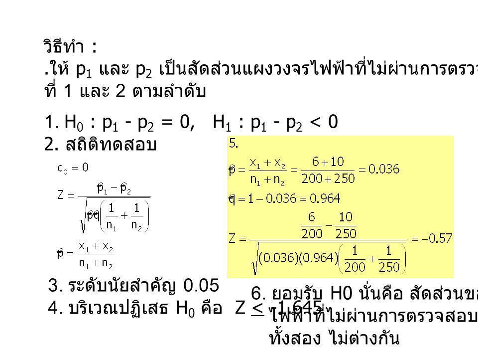 วิธีทำ : .ให้ p1 และ p2 เป็นสัดส่วนแผงวงจรไฟฟ้าที่ไม่ผ่านการตรวจสอบที่ผลิตจากโรงงาน. ที่ 1 และ 2 ตามลำดับ.