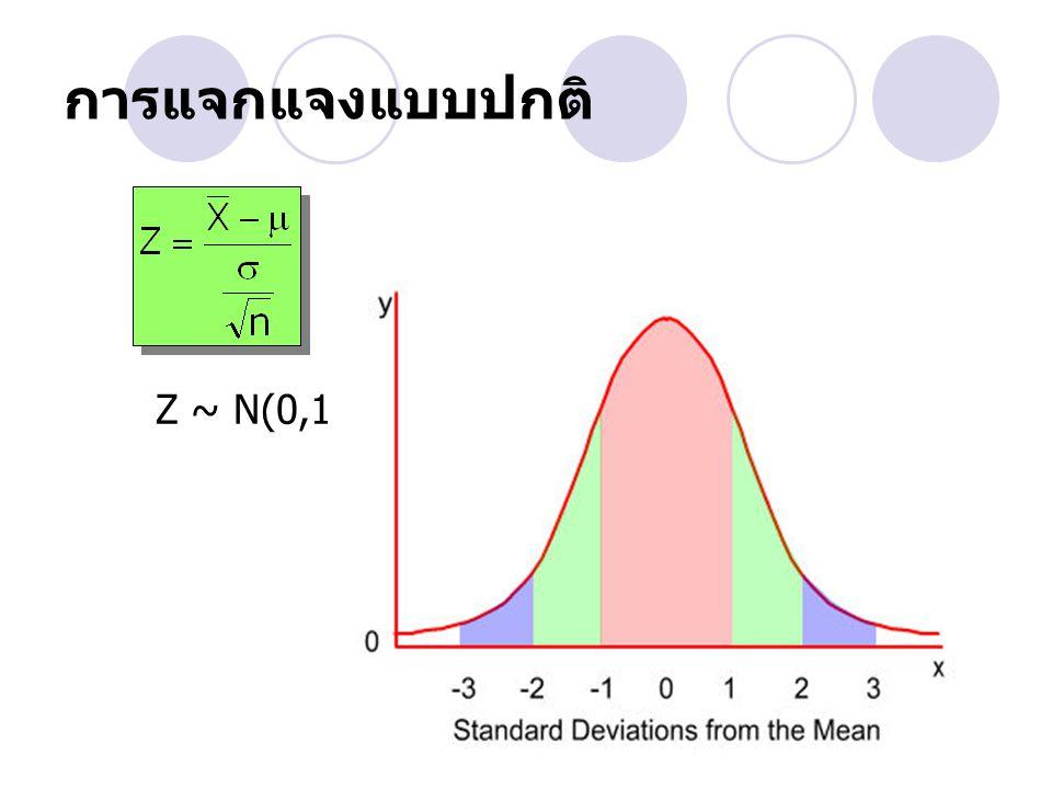 การแจกแจงแบบปกติ Z ~ N(0,1)