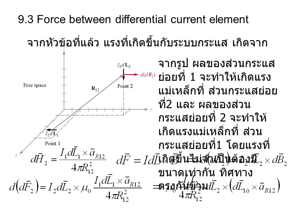 9.3 Force between differential current element