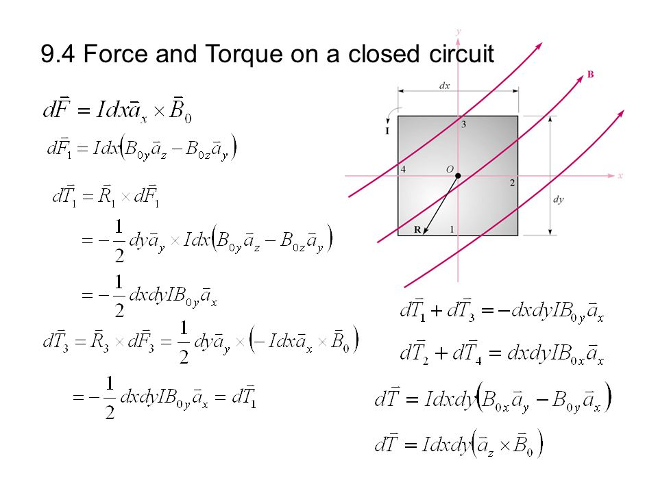 9.4 Force and Torque on a closed circuit