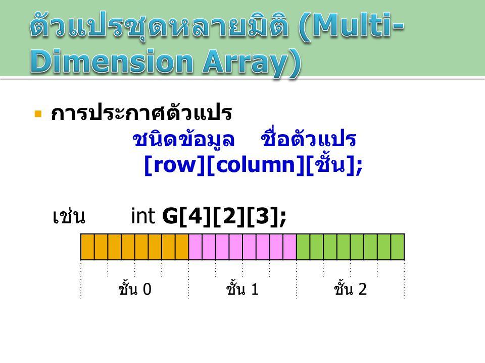 ตัวแปรชุดหลายมิติ (Multi-Dimension Array)