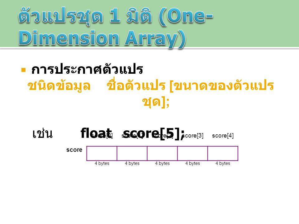 ตัวแปรชุด 1 มิติ (One-Dimension Array)