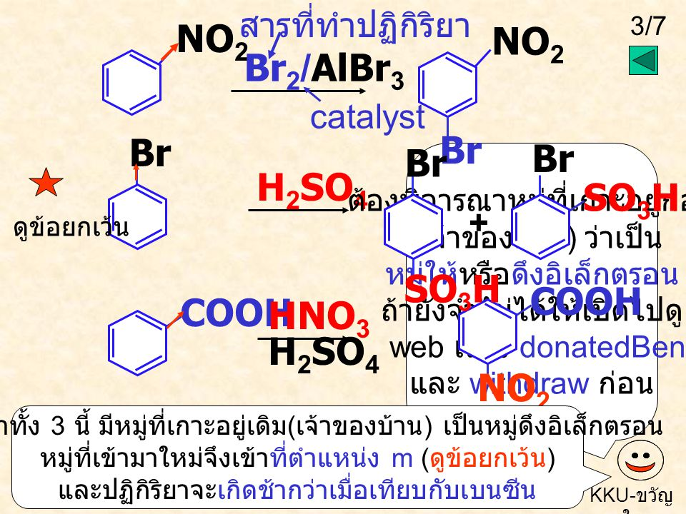 NO2 NO2 Br2/AlBr3 Br Br Br H2SO4 SO3H COOH COOH HNO3 NO2