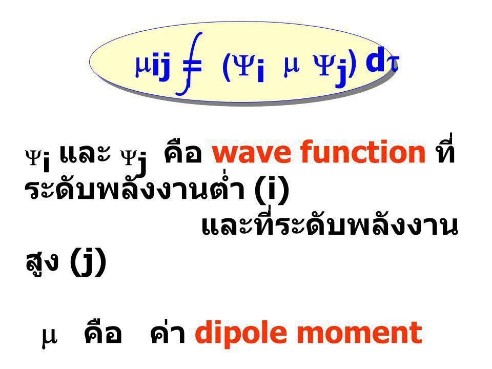 Yi และ Yj คือ wave function ที่ระดับพลังงานต่ำ (i)