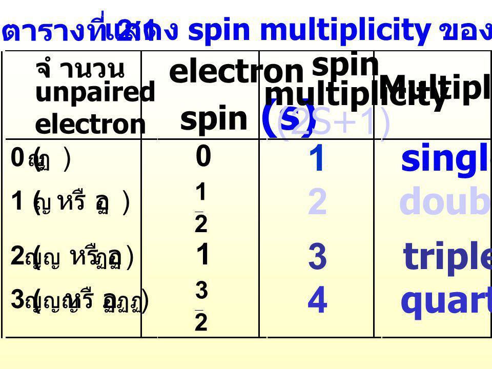 spin (s) (2S+1) 1 singlet 2 doublet 3 triplet 4 quartet electron spin