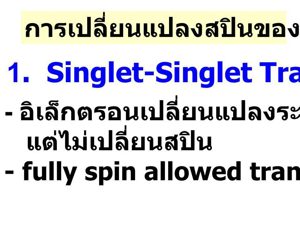 1. Singlet-Singlet Transition