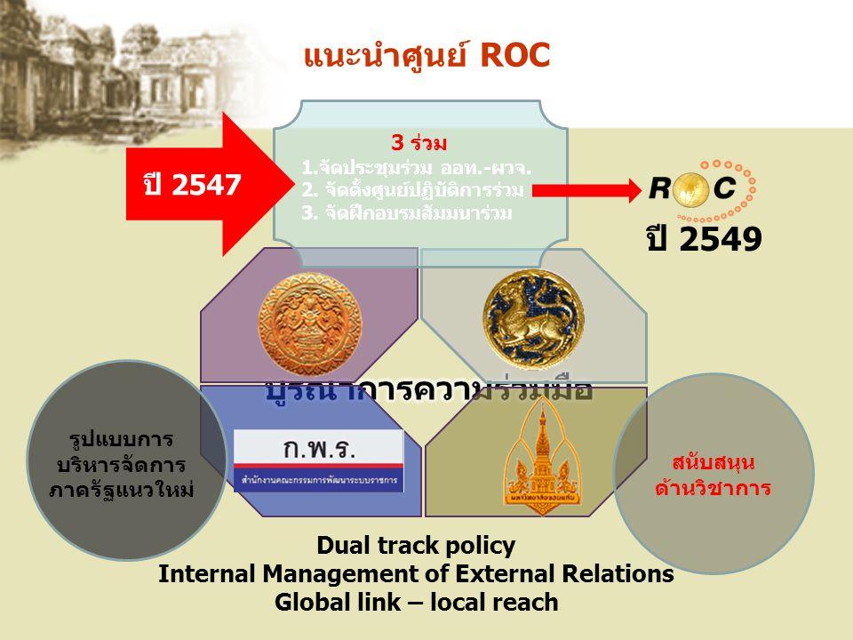 Internal Management of External Relations Global link – local reach
