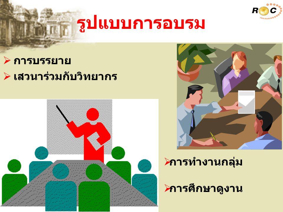รูปแบบการอบรม การบรรยาย เสวนาร่วมกับวิทยากร การทำงานกลุ่ม