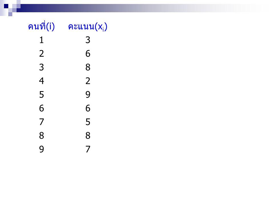 คนที่(i) คะแนน(xi) xi-m. |xi-m| (xi-m)2. 1. 3. -3. 9. 2. 6. 8. 4. -4. 16. 5. 7. -1.