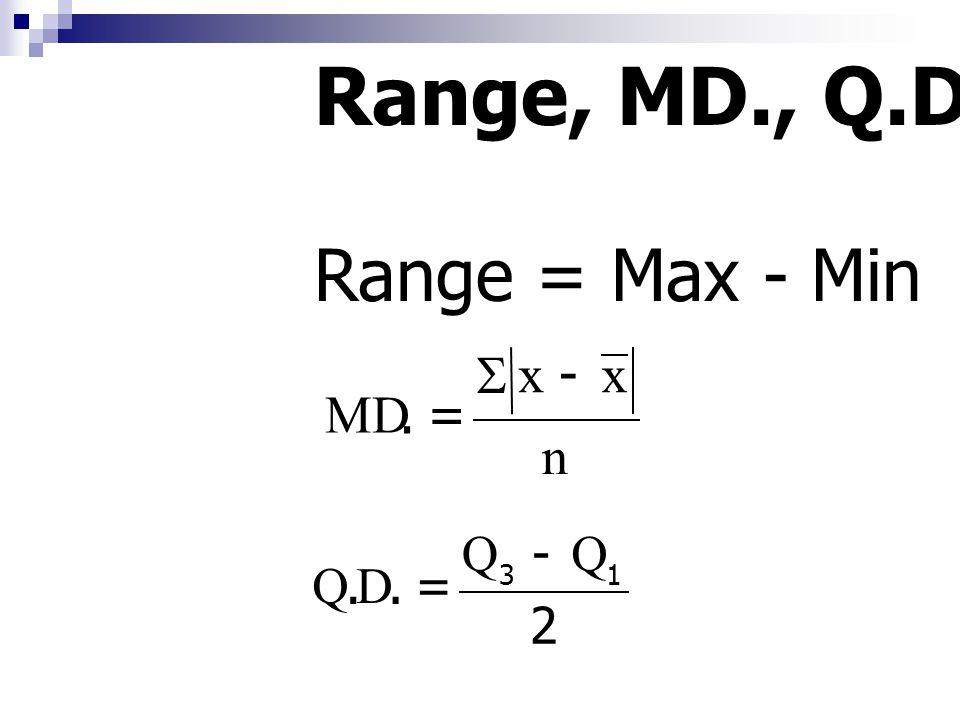 Range, MD., Q.D. Range = Max - Min n x . MD - S = 2 Q . D 1 3 - =