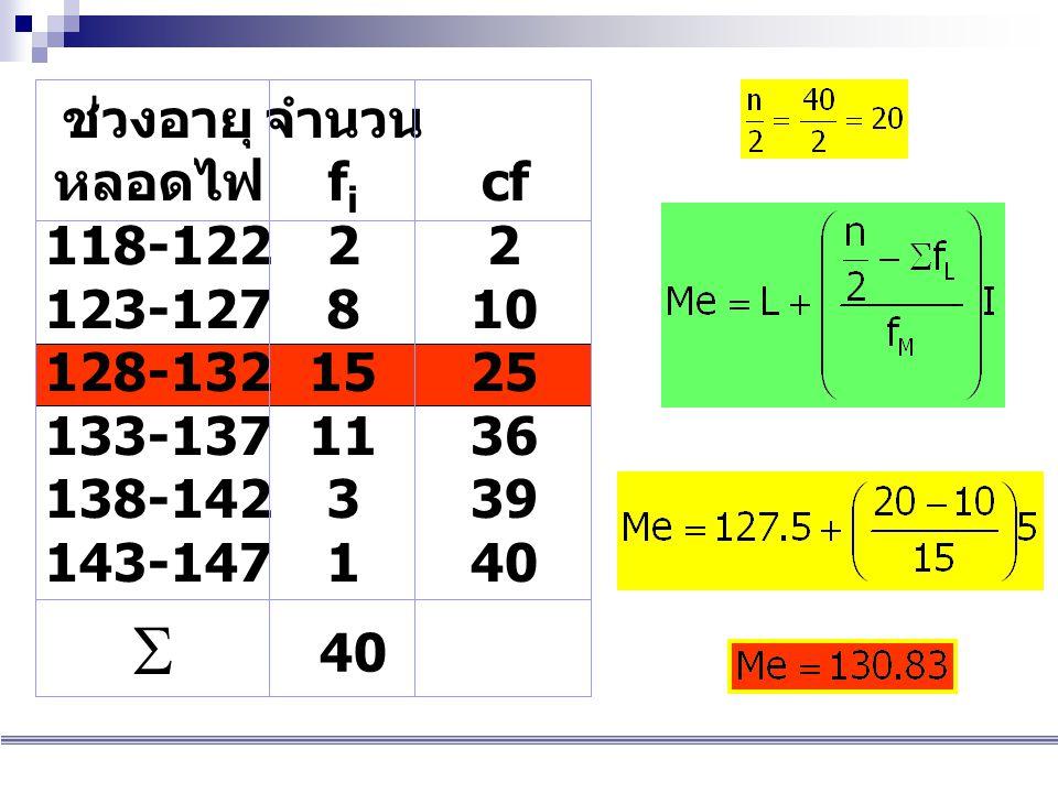 S ช่วงอายุ หลอดไฟ 118-122 123-127 128-132 133-137 138-142 143-147