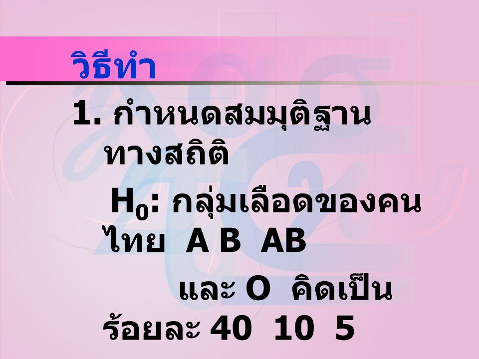 วิธีทำ 1. กำหนดสมมุติฐานทางสถิติ H0: กลุ่มเลือดของคนไทย A B AB