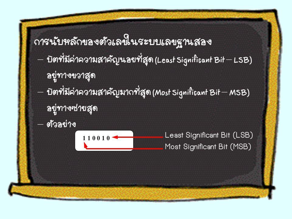 การนับหลักของตัวเลขในระบบเลขฐานสอง