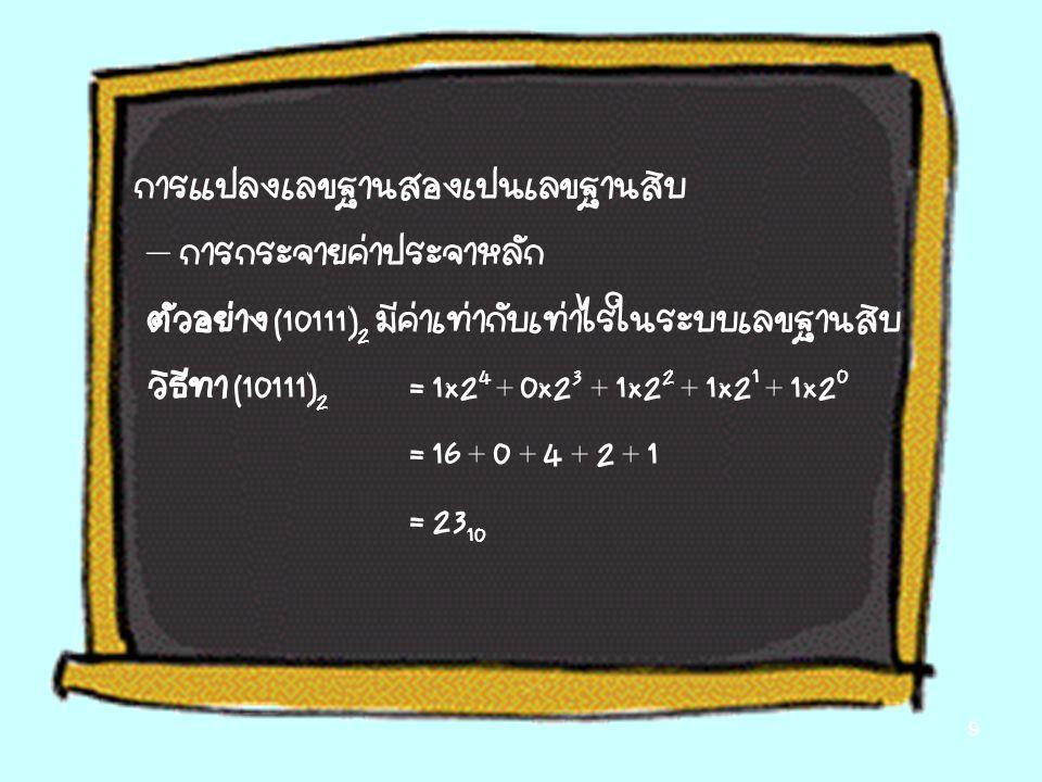 การแปลงเลขฐานสองเป็นเลขฐานสิบ
