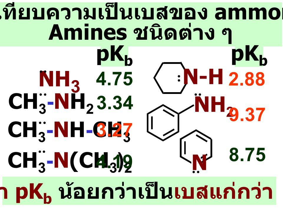 เปรียบเทียบความเป็นเบสของ ammonia กับ