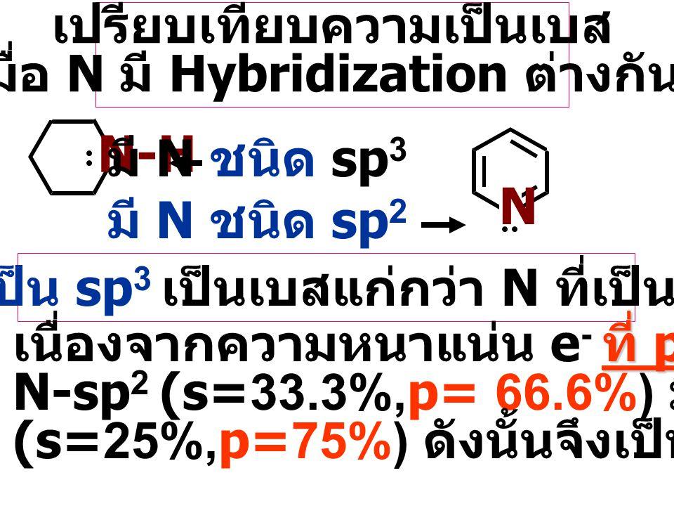 เปรียบเทียบความเป็นเบส เมื่อ N มี Hybridization ต่างกัน