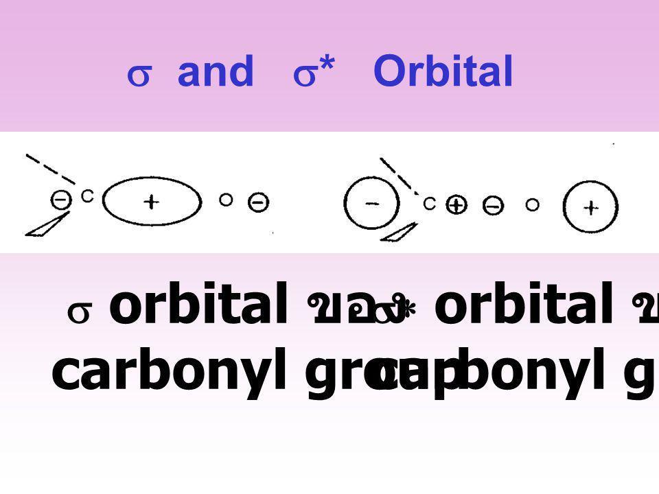 s orbital ของ carbonyl group carbonyl group s and s* Orbital