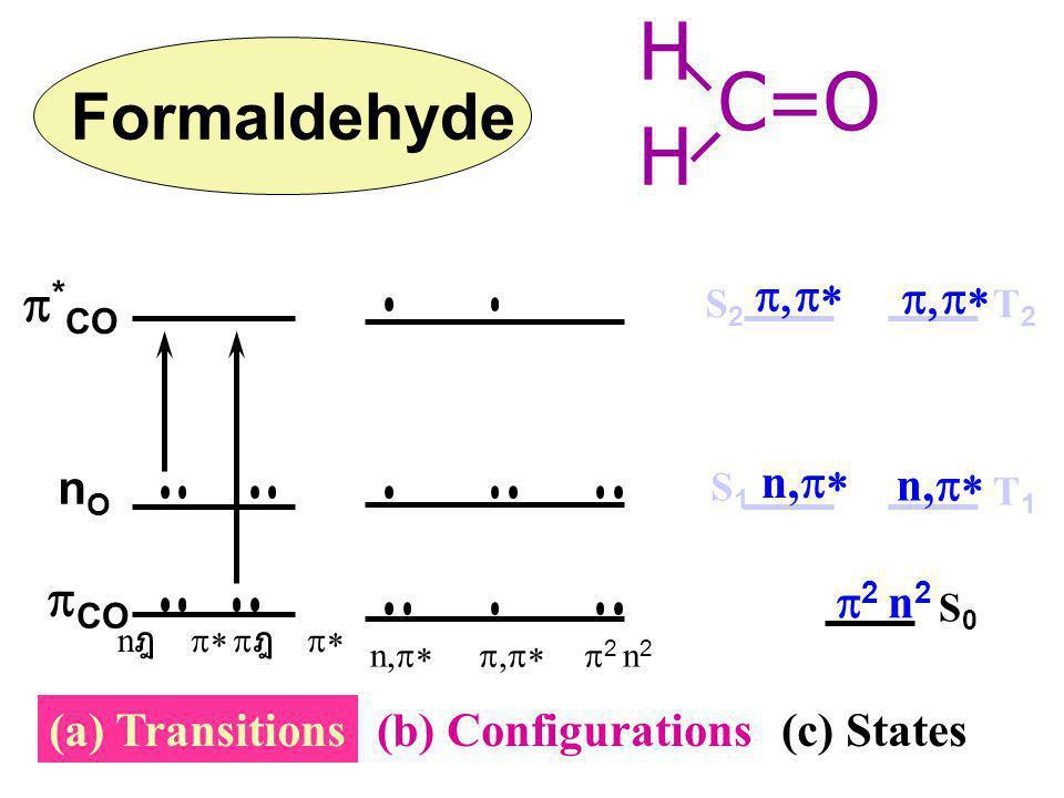 H C=O Formaldehyde p*CO pCO p,p* n,p* p2 n2 (c) States nO