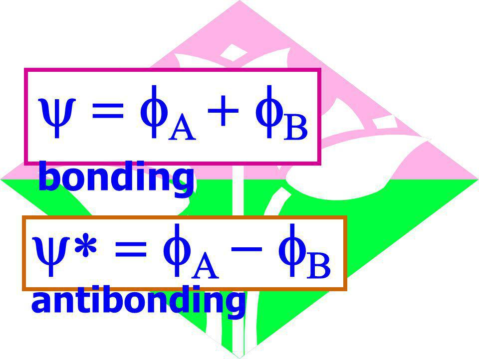 y = fA + fB bonding y* = fA - fB antibonding