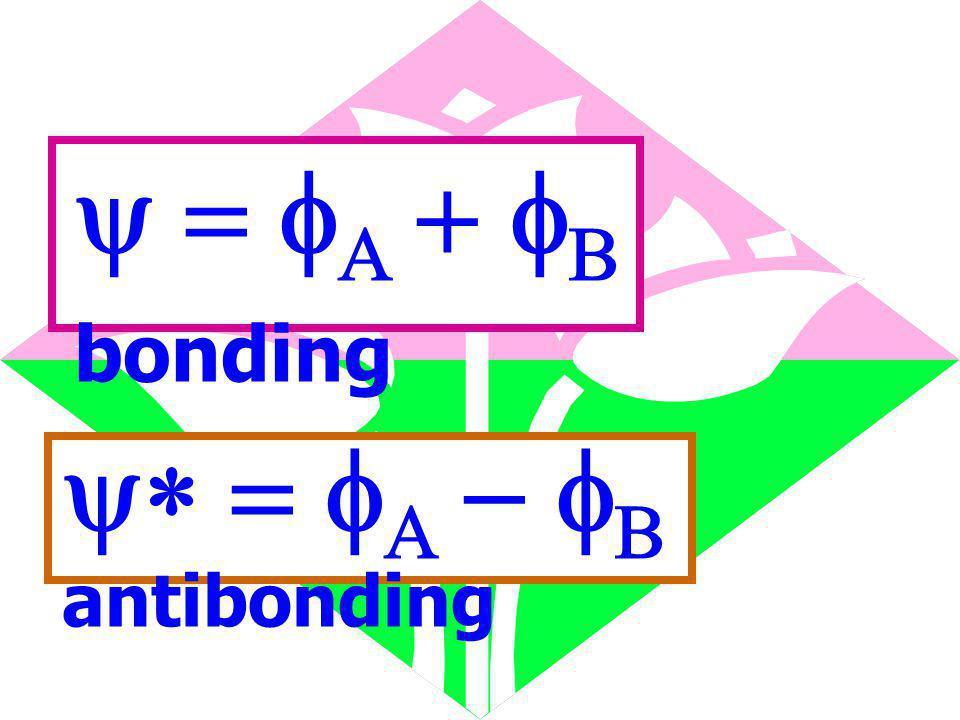 y = fA + fB bonding y* = fA - fB antibonding