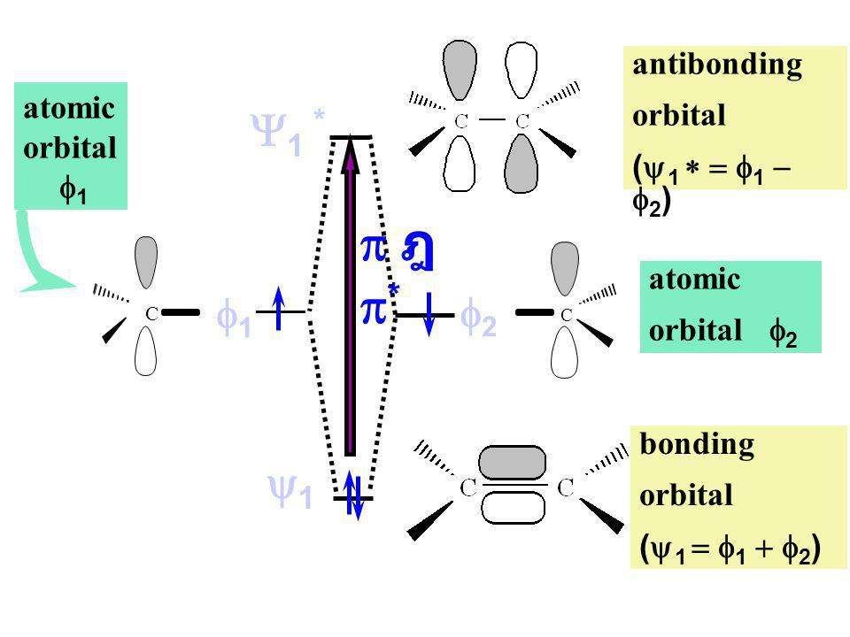 p ฎ p* Y1 * y1 f1 f2 antibonding orbital atomic (y1 * = f1 - f2)