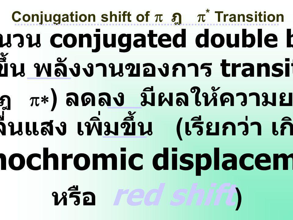 เมื่อจำนวน conjugated double bonds เพิ่มขึ้น พลังงานของการ transition