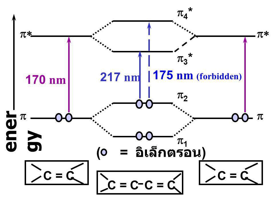 energy ( = อิเล็กตรอน) p4* p* p* 170 nm p3* 217 nm 175 nm (forbidden)