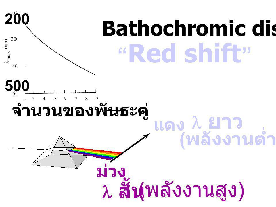 Bathochromic displacement Red shift