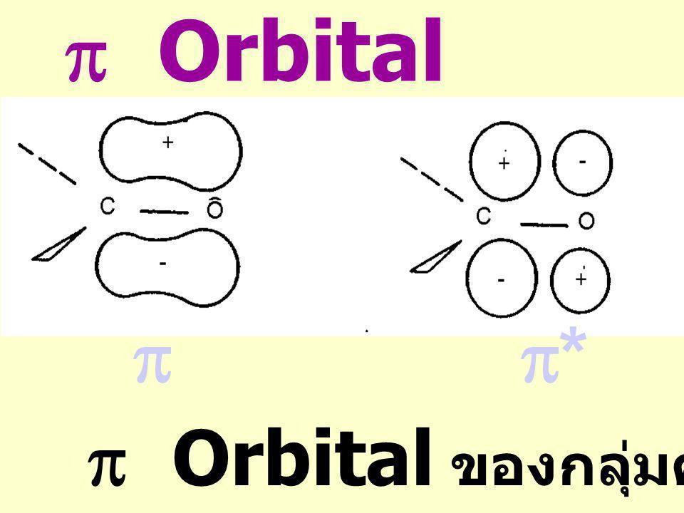 p Orbital p p* p Orbital ของกลุ่มคาร์บอนิล