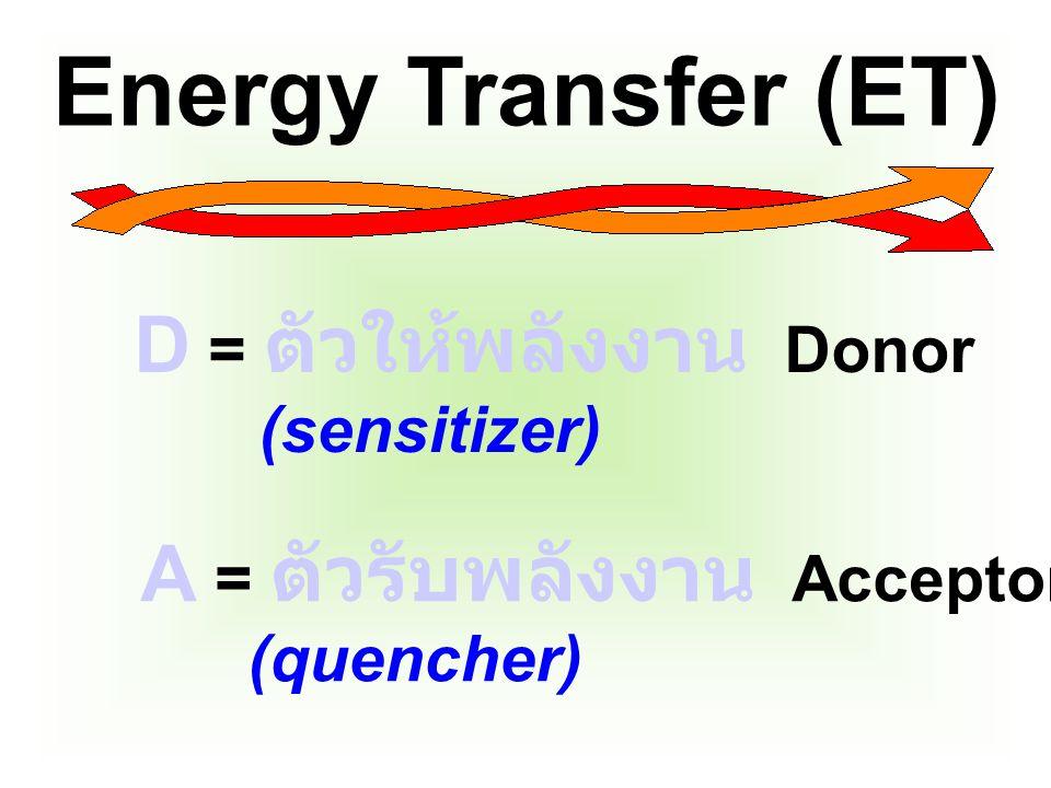 Energy Transfer (ET) D = ตัวให้พลังงาน Donor